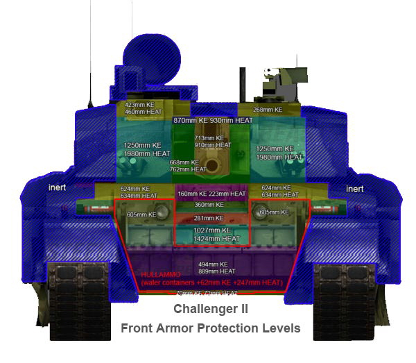 Challenger2-front-protection